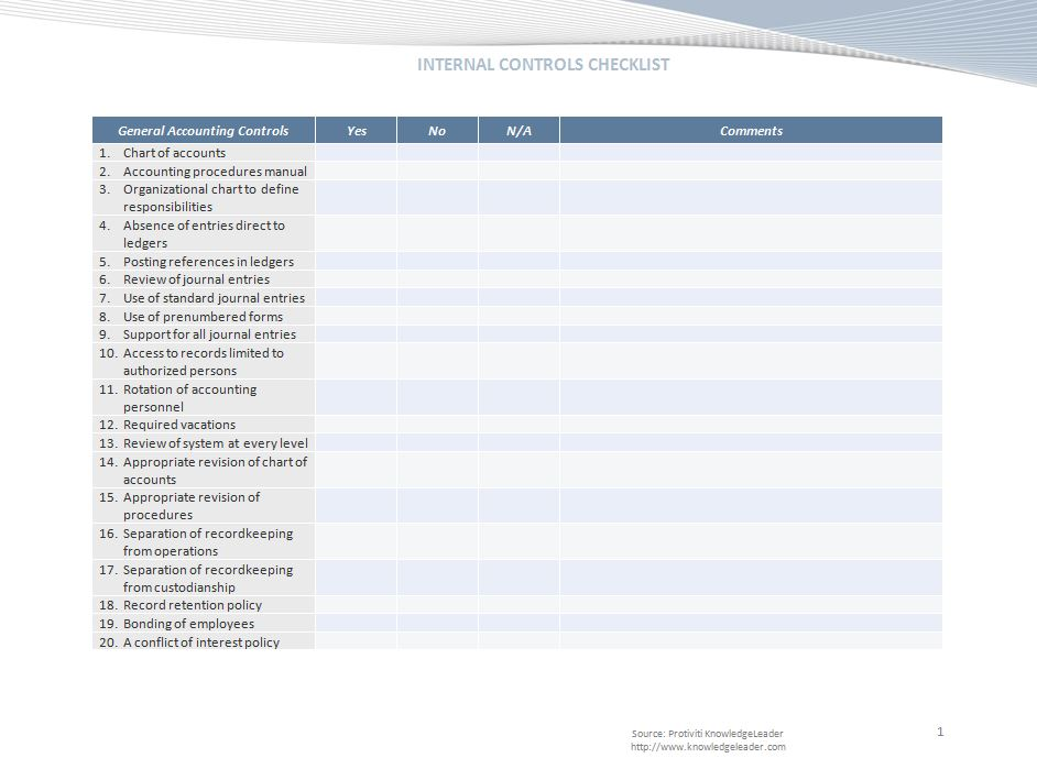 internal control system checklist The internal control process is used by board directors an internal control checklist is used to review areas such as organizational system security.