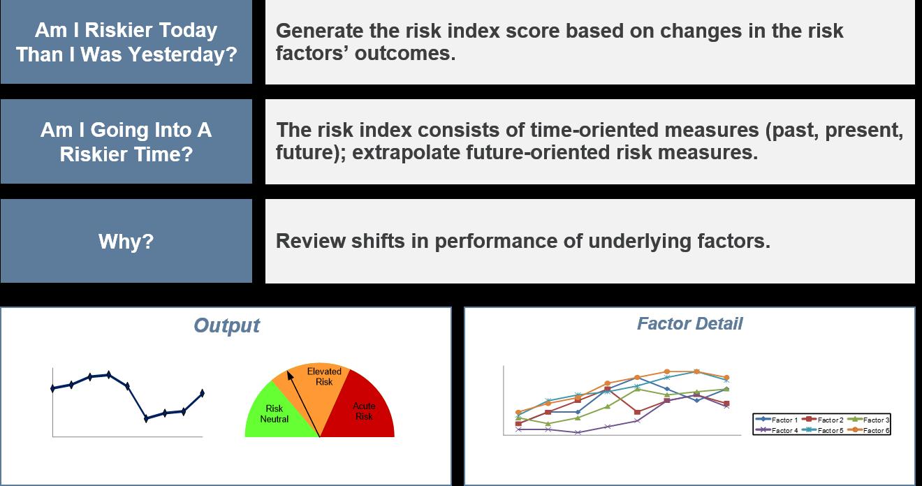 A Risk Index.png