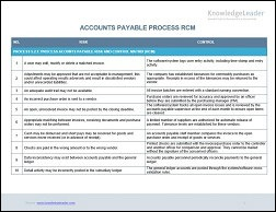 Accounts Payable Process RCM.jpg