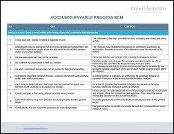 Accounts Payable RCM