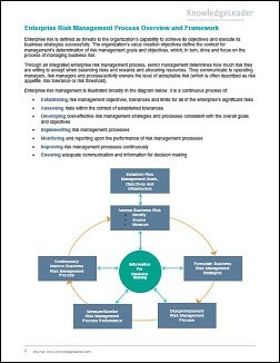 Enterprise Risk Management Key Performance Indicators.jpg