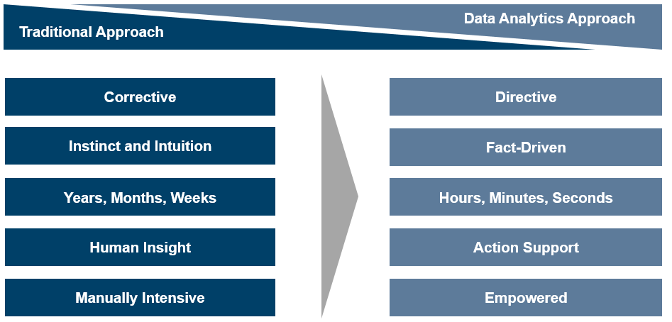 Guide to State of Data Analytics graphic 1.png