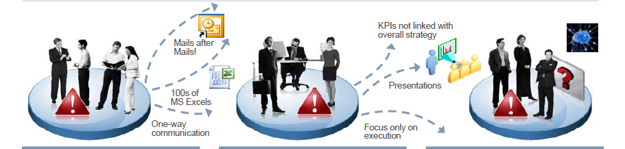 Improving Controls Through Integrated Business Planning.png