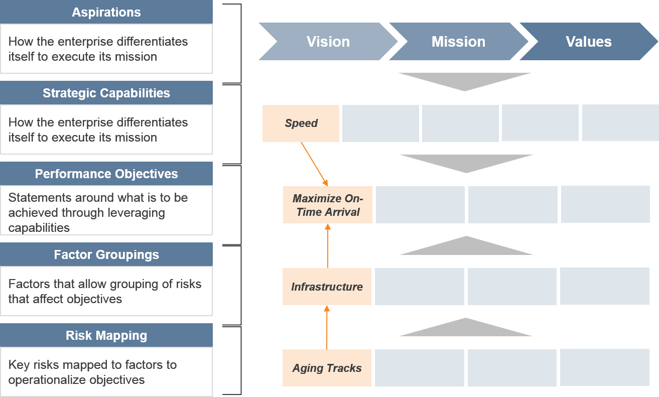 Linking Risk to Performance to Strategy.png