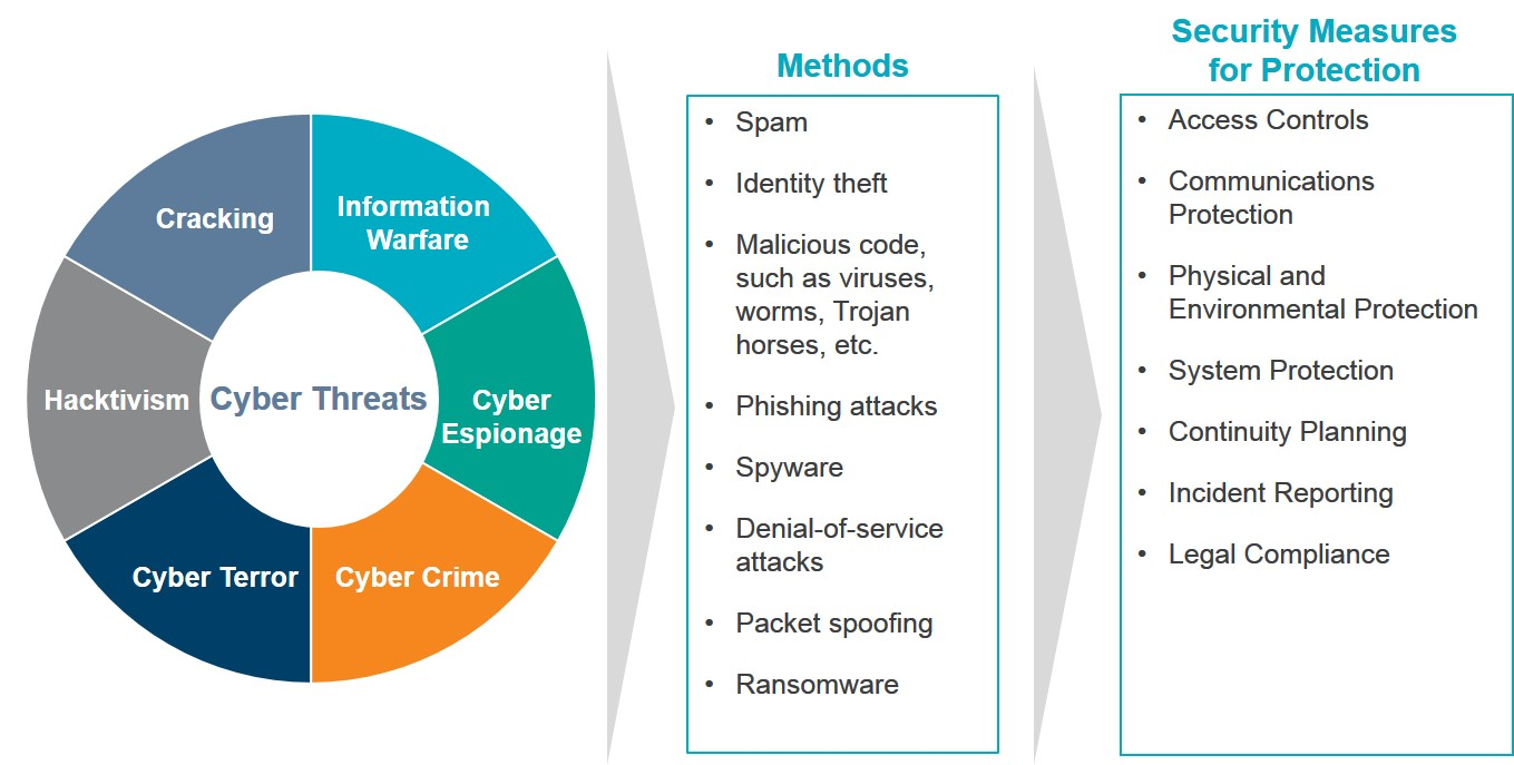 cyber security graphic 1.jpg