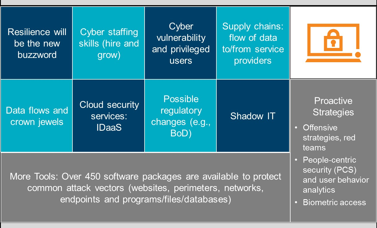 cyber security graphic 2.jpg
