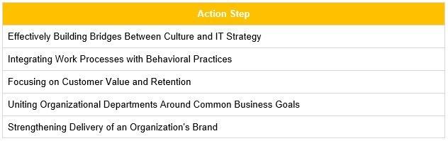 organizational alignment action steps.jpg